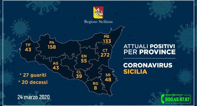 Dati Coronavirus Sicilia: il numero dei contagiati sale a 799