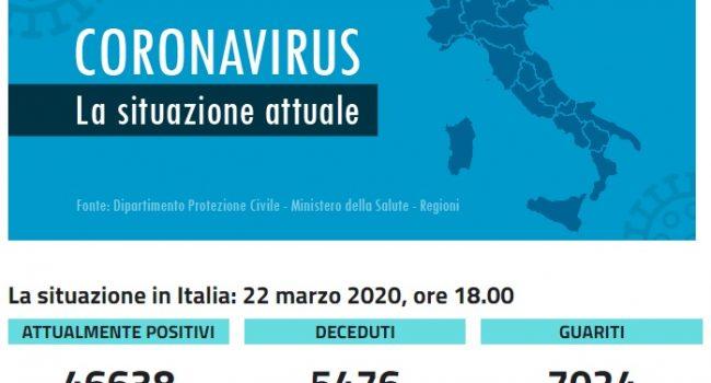 Coronavirus. Rallentano i contagi, diminuiscono i morti