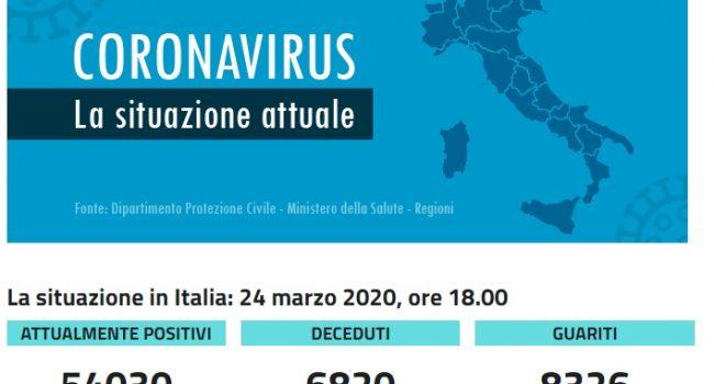 Dati Coronavirus 24 marzo: scendono di poco i positivi, 894 guariti e 743 morti