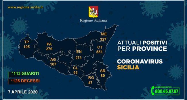 Coronavirus nel trapanese: 23 ricoveri, 4 decessi e 2 guarigioni