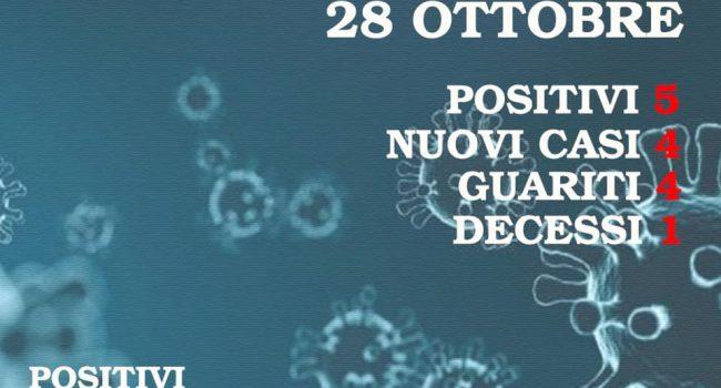 Nuovi positivi a Petrosino: non ci sono focolai, tutti asintomatici