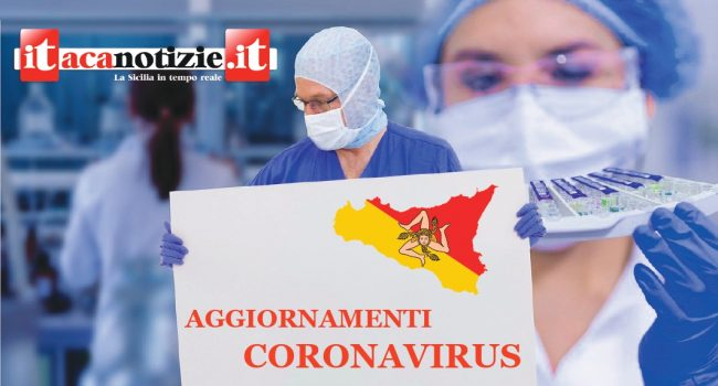 Coronavirus, in Sicilia 1.287 nuovi casi. In Italia più guariti che contagi nelle ultime 24 ore